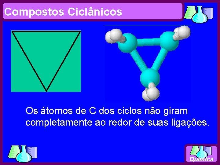Compostos Ciclânicos Os átomos de C dos ciclos não giram completamente ao redor de