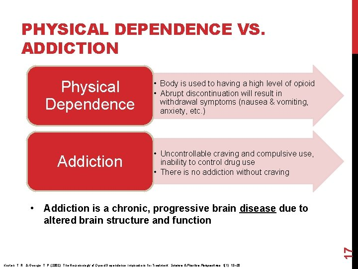PHYSICAL DEPENDENCE VS. ADDICTION Physical Dependence • Body is used to having a high