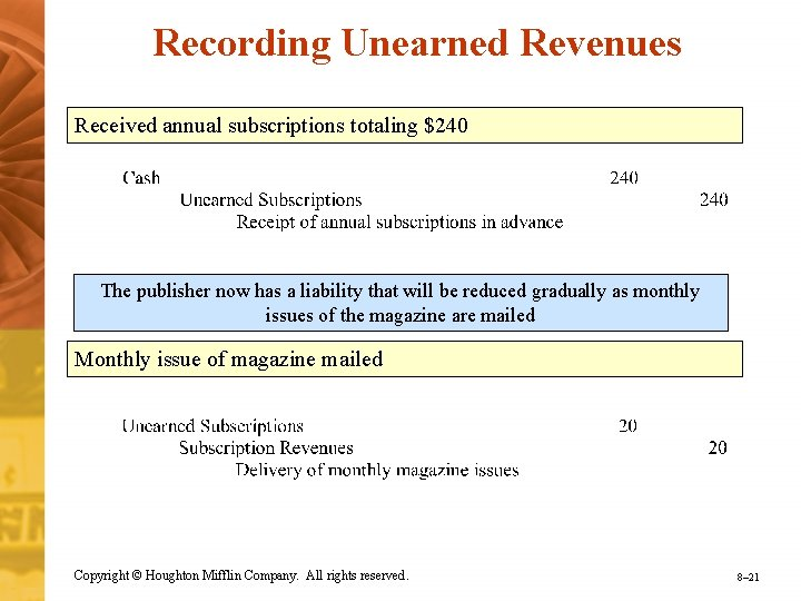 Recording Unearned Revenues Received annual subscriptions totaling $240 The publisher now has a liability