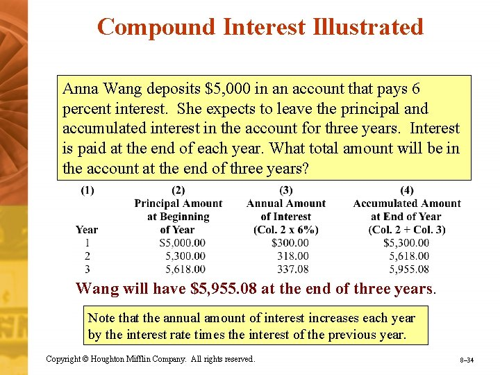 Compound Interest Illustrated Anna Wang deposits $5, 000 in an account that pays 6