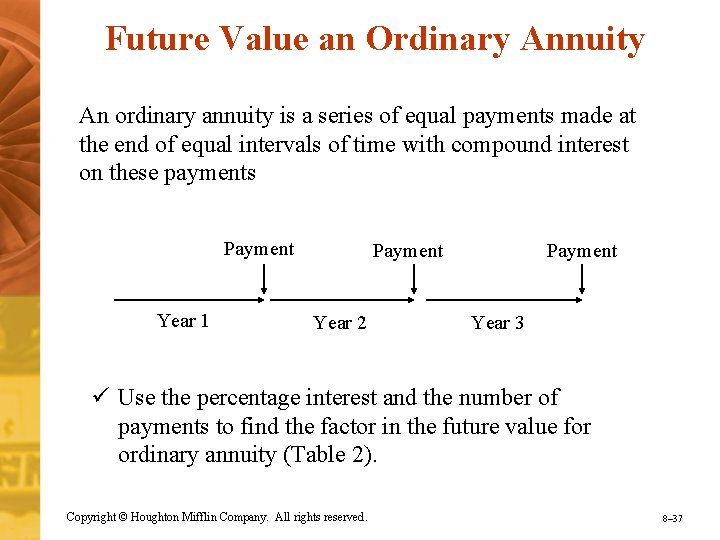 Future Value an Ordinary Annuity An ordinary annuity is a series of equal payments
