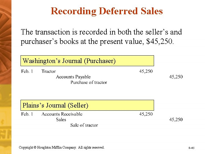 Recording Deferred Sales The transaction is recorded in both the seller's and purchaser's books