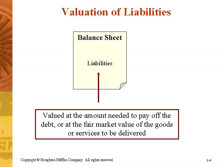 Valuation of Liabilities Balance Sheet Liabilities Valued at the amount needed to pay off