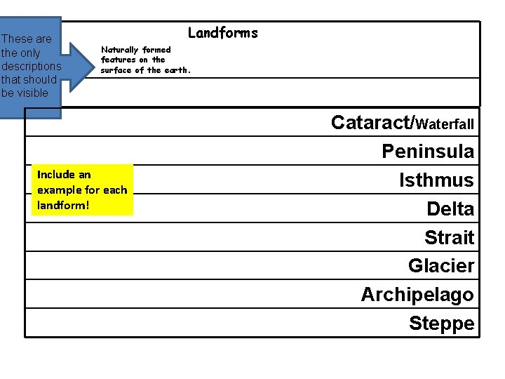These are the only descriptions that should be visible Landforms Naturally formed features on