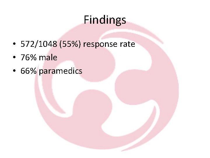 Findings • 572/1048 (55%) response rate • 76% male • 66% paramedics