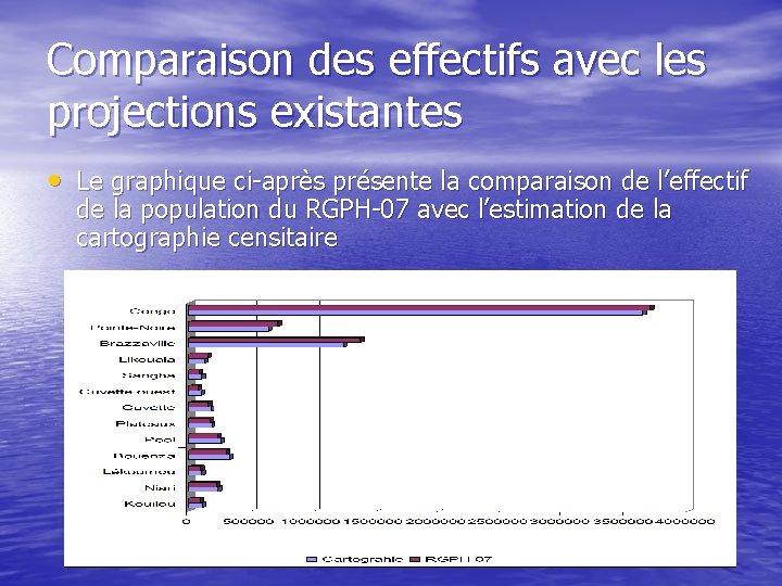 Comparaison des effectifs avec les projections existantes • Le graphique ci-après présente la comparaison