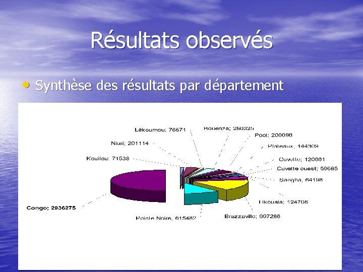 Résultats observés • Synthèse des résultats par département