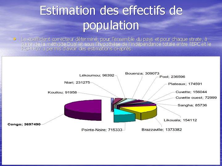 Estimation des effectifs de population • Le coefficient correcteur déterminé, pour l'ensemble du pays
