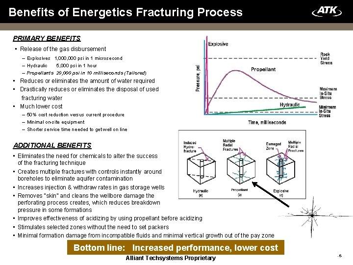 Benefits of Energetics Fracturing Process PRIMARY BENEFITS • Release of the gas disbursement –