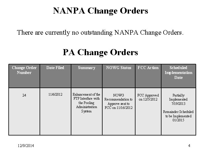 NANPA Change Orders There are currently no outstanding NANPA Change Orders. PA Change Orders