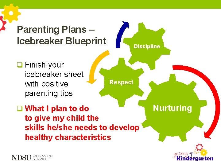 Parenting Plans – Icebreaker Blueprint Discipline q Finish your icebreaker sheet with positive parenting