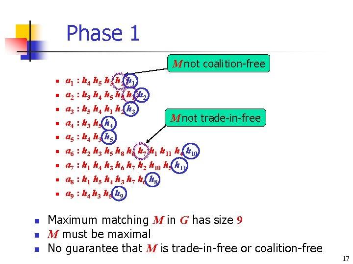 Phase 1 M not coalition-free n n n a 1 : h 4 h
