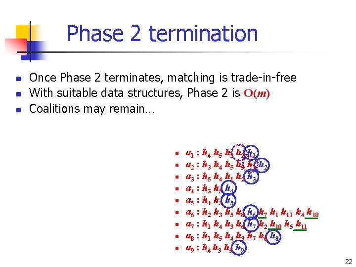 Phase 2 termination n Once Phase 2 terminates, matching is trade-in-free With suitable data