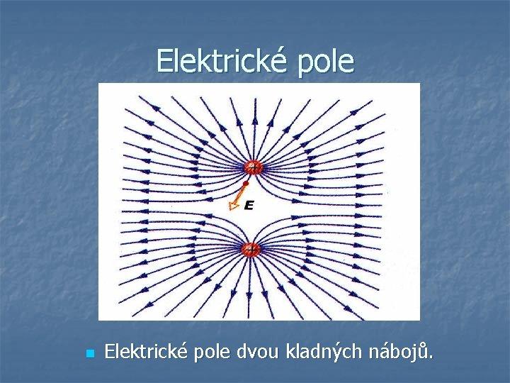 Elektrické pole n Elektrické pole dvou kladných nábojů.