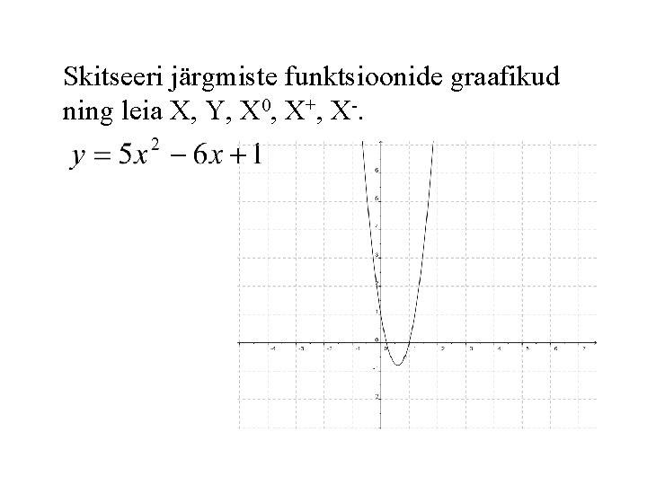 Skitseeri järgmiste funktsioonide graafikud ning leia X, Y, X 0, X+, X-.