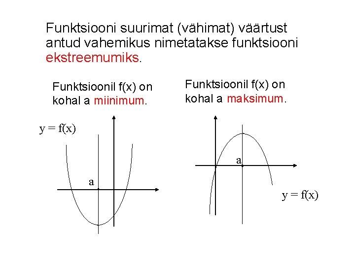 Funktsiooni suurimat (vähimat) väärtust antud vahemikus nimetatakse funktsiooni ekstreemumiks. Funktsioonil f(x) on kohal a