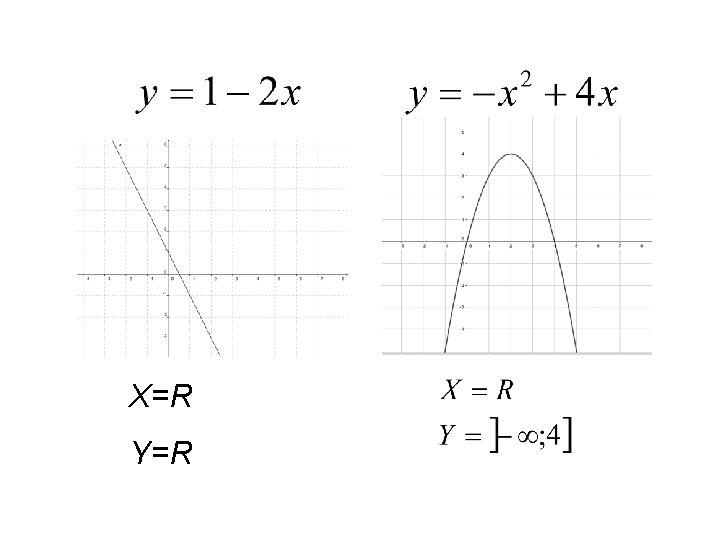 X=R Y=R