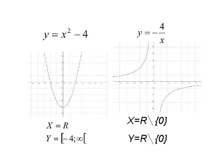 X=R {0} Y=R {0}