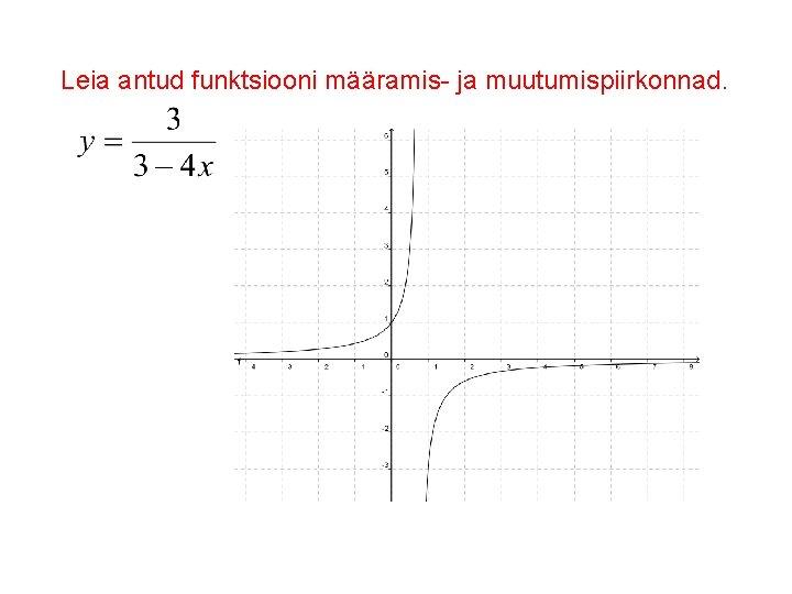 Leia antud funktsiooni määramis- ja muutumispiirkonnad.