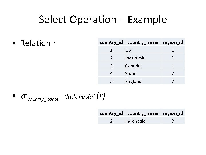 Select Operation – Example • Relation r country_id country_name region_id 1 US 1 2