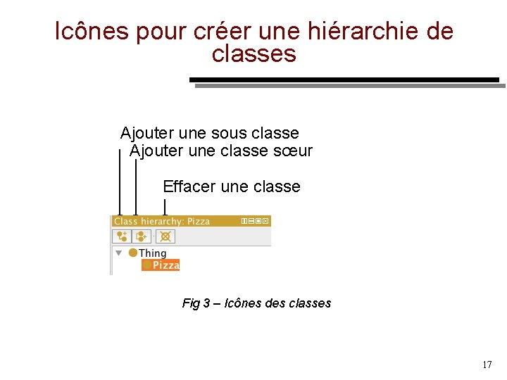 Icônes pour créer une hiérarchie de classes Ajouter une sous classe Ajouter une classe