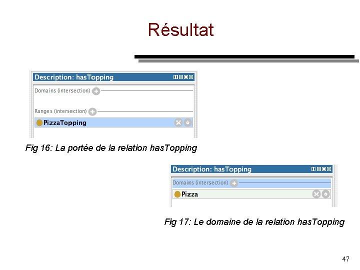 Résultat Fig 16: La portée de la relation has. Topping Fig 17: Le domaine