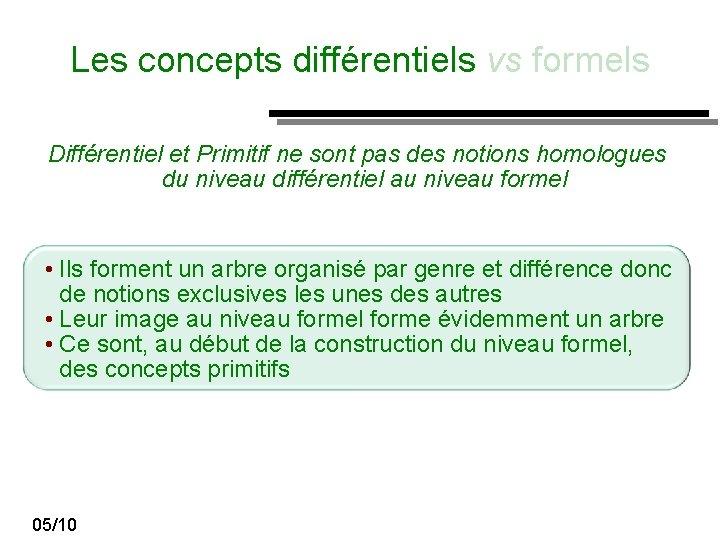 Les concepts différentiels vs formels Différentiel et Primitif ne sont pas des notions homologues