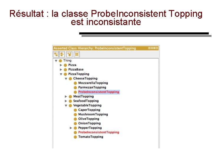 Résultat : la classe Probe. Inconsistent Topping est inconsistante