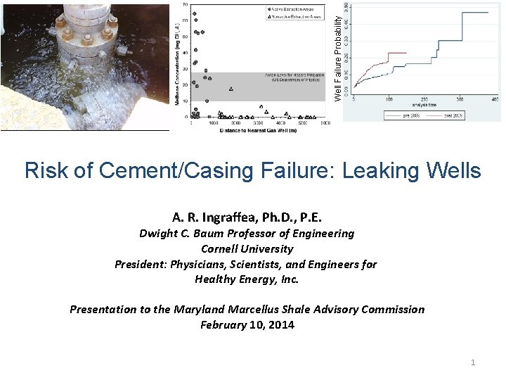 Well Failure Probability Risk of Cement/Casing Failure: Leaking Wells A. R. Ingraffea, Ph. D.