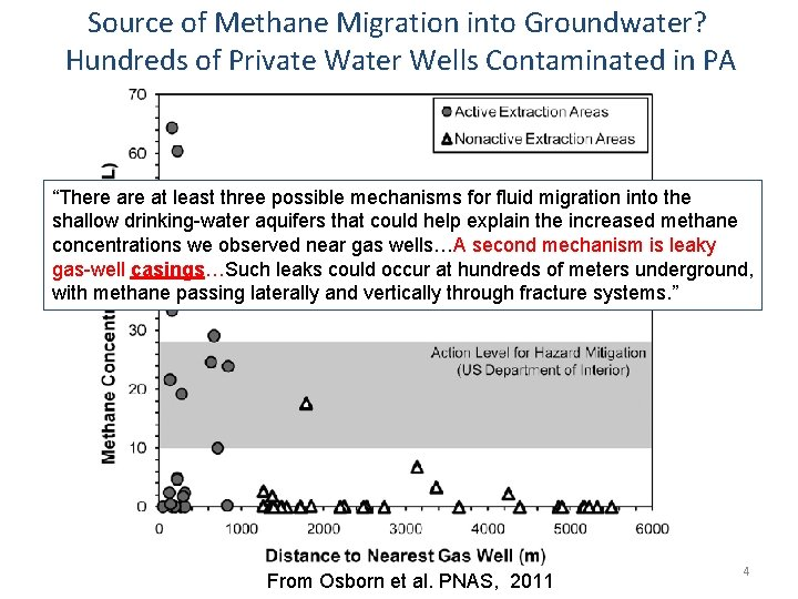 Source of Methane Migration into Groundwater? Hundreds of Private Water Wells Contaminated in PA