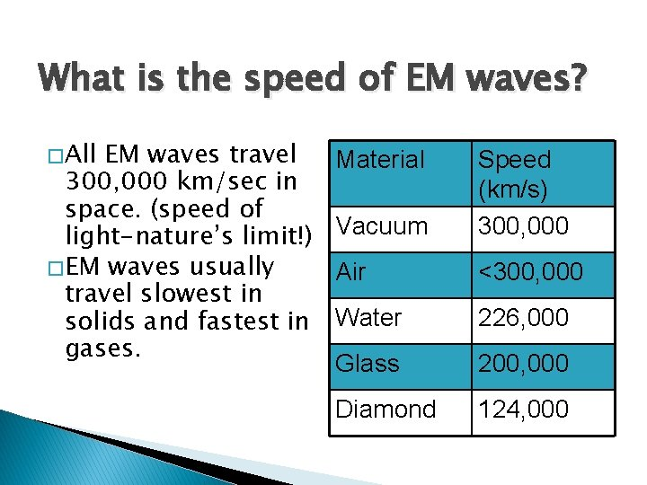 What is the speed of EM waves? � All EM waves travel 300, 000
