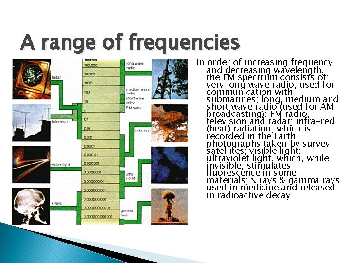A range of frequencies In order of increasing frequency and decreasing wavelength, the EM