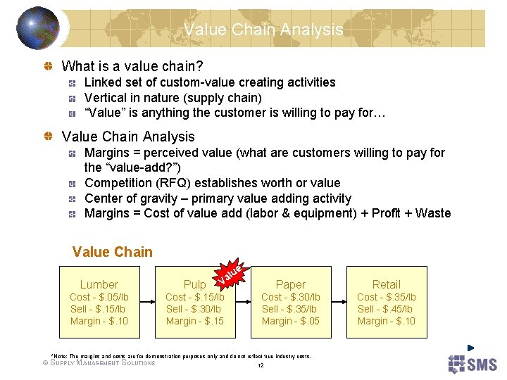 Value Chain Analysis What is a value chain? Linked set of custom-value creating activities