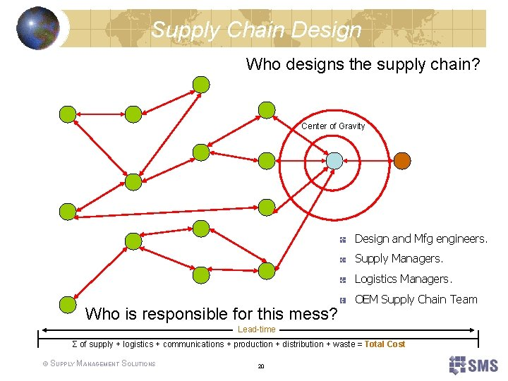 Supply Chain Design Who designs the supply chain? Center of Gravity Design and Mfg