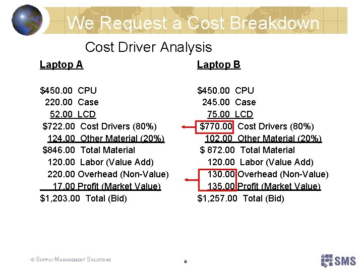 We Request a Cost Breakdown Cost Driver Analysis Laptop A Laptop B $450. 00