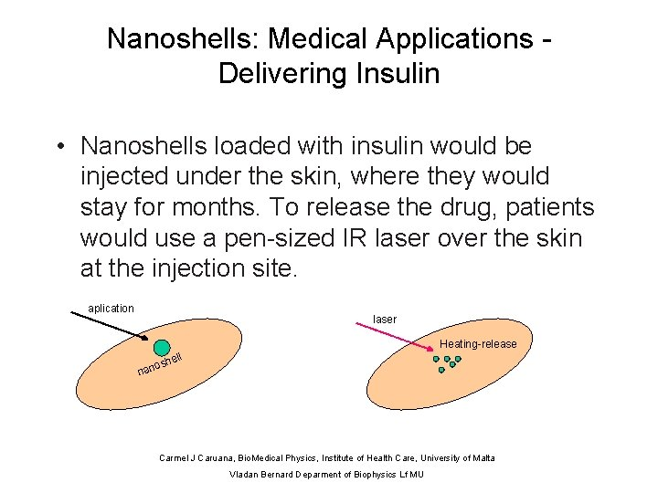 Nanoshells: Medical Applications - Delivering Insulin • Nanoshells loaded with insulin would be injected