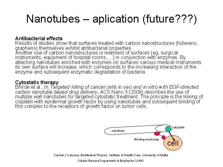 Nanotubes – aplication (future? ? ? ) Antibacterial effects Results of studies show that