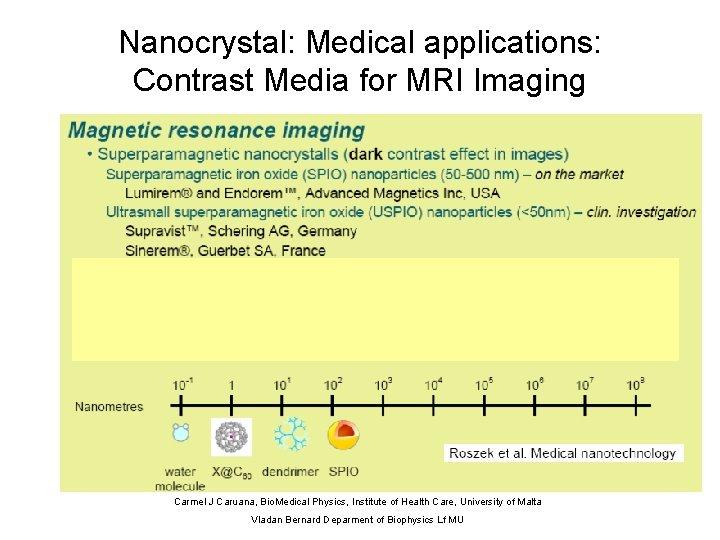 Nanocrystal: Medical applications: Contrast Media for MRI Imaging Carmel J Caruana, Bio. Medical Physics,