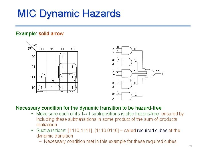 MIC Dynamic Hazards Example: solid arrow Necessary condition for the dynamic transition to be