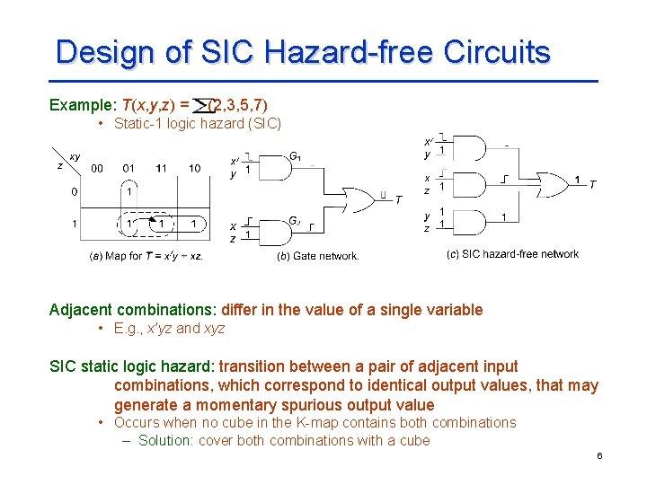 Design of SIC Hazard-free Circuits Example: T(x, y, z) = (2, 3, 5, 7)