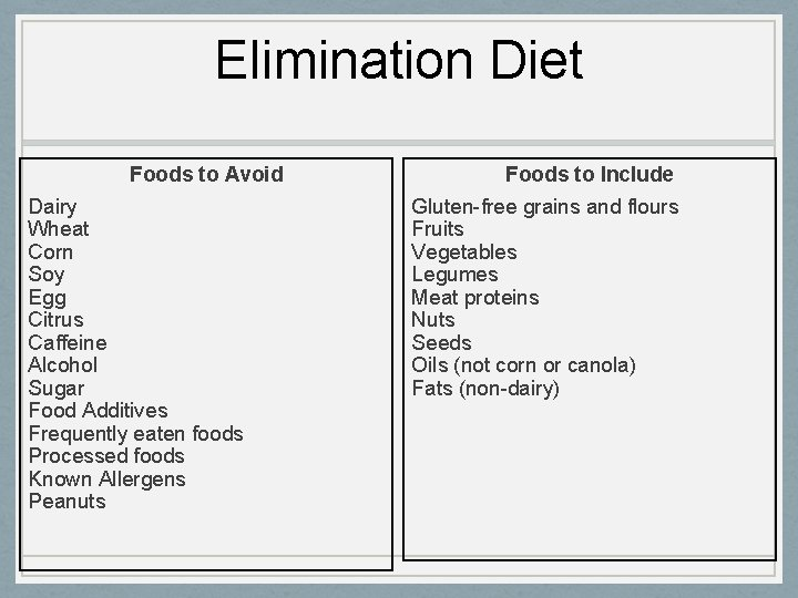 Elimination Diet Foods to Avoid Dairy Wheat Corn Soy Egg Citrus Caffeine Alcohol Sugar