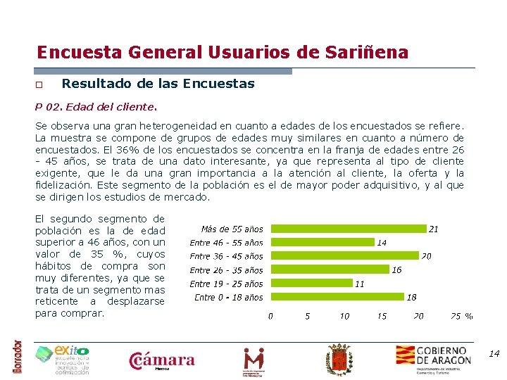 Encuesta General Usuarios de Sariñena o Resultado de las Encuestas P 02. Edad del