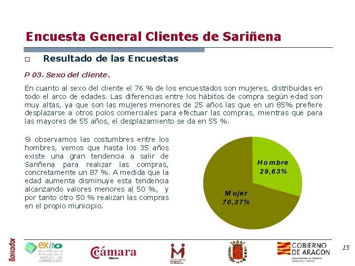 Encuesta General Clientes de Sariñena o Resultado de las Encuestas P 03. Sexo del