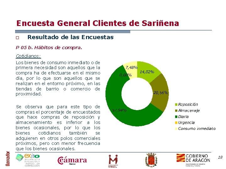 Encuesta General Clientes de Sariñena o Resultado de las Encuestas P 05 b. Hábitos