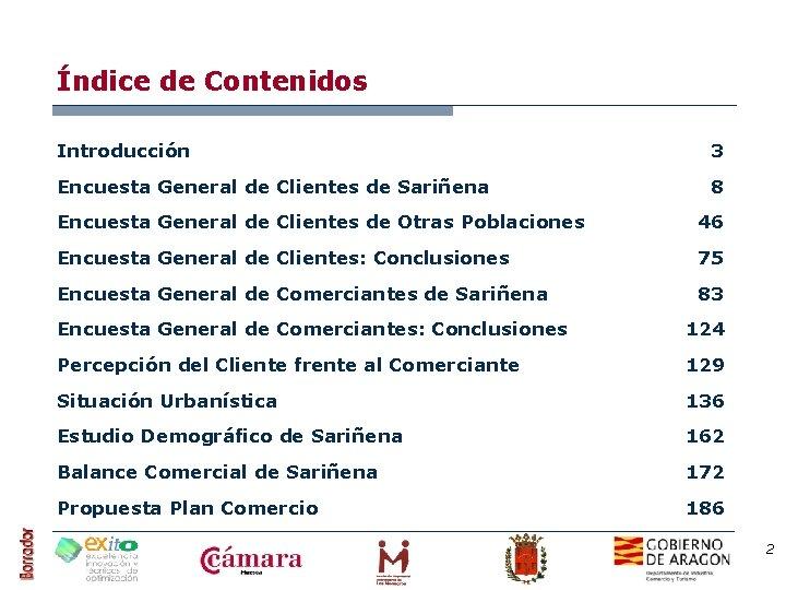 Índice de Contenidos Introducción 3 Encuesta General de Clientes de Sariñena 8 Encuesta General