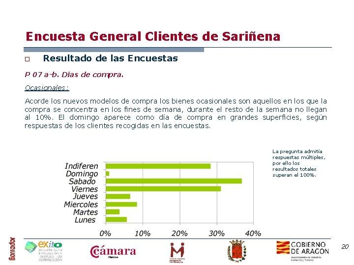 Encuesta General Clientes de Sariñena o Resultado de las Encuestas P 07 a-b. Días