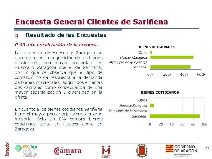 Encuesta General Clientes de Sariñena o Resultado de las Encuestas P 09 a-b. Localización