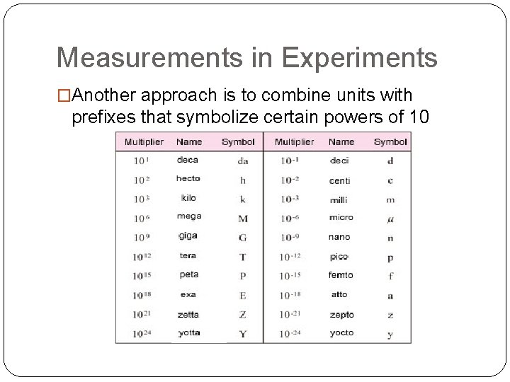 Measurements in Experiments �Another approach is to combine units with prefixes that symbolize certain