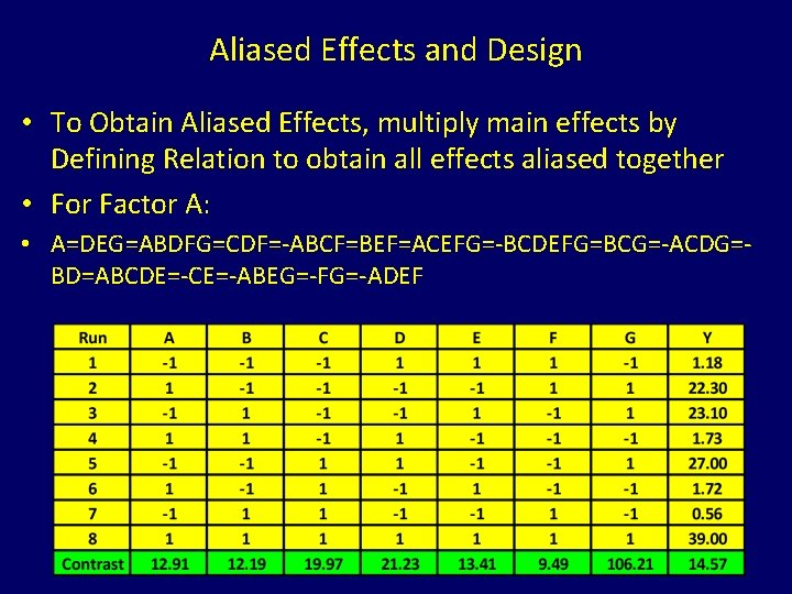 Aliased Effects and Design • To Obtain Aliased Effects, multiply main effects by Defining