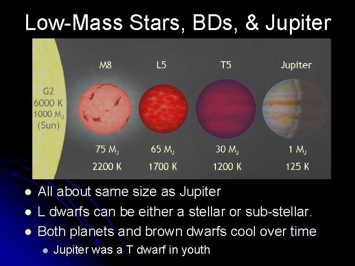 Low-Mass Stars, BDs, & Jupiter l l l All about same size as Jupiter